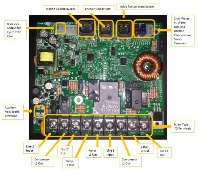 sc 1 st  Southern Marine Supply Inc. : wiring circuit board - yogabreezes.com